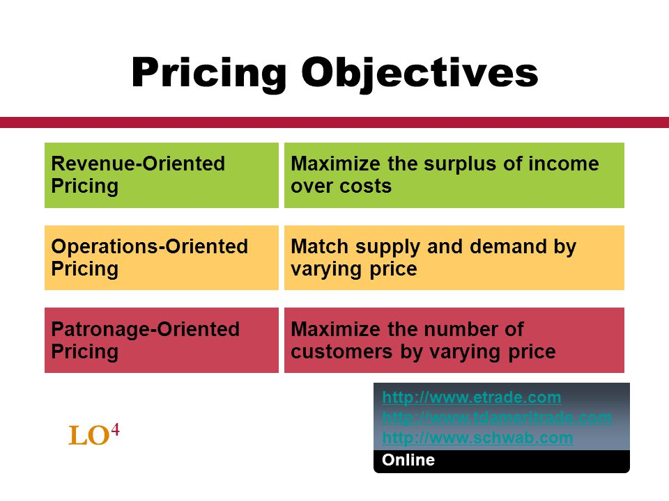 Pricing Objectives LO4 Revenue-Oriented Pricing