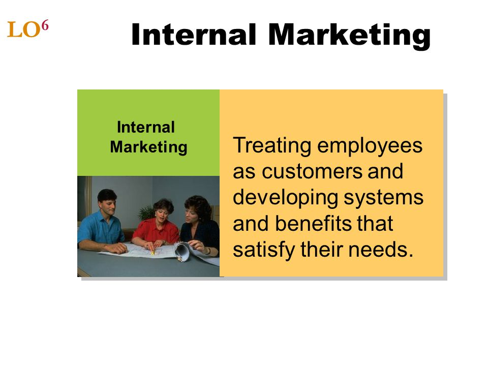 Internal Marketing LO6. Internal Marketing. Treating employees as customers and developing systems and benefits that satisfy their needs.
