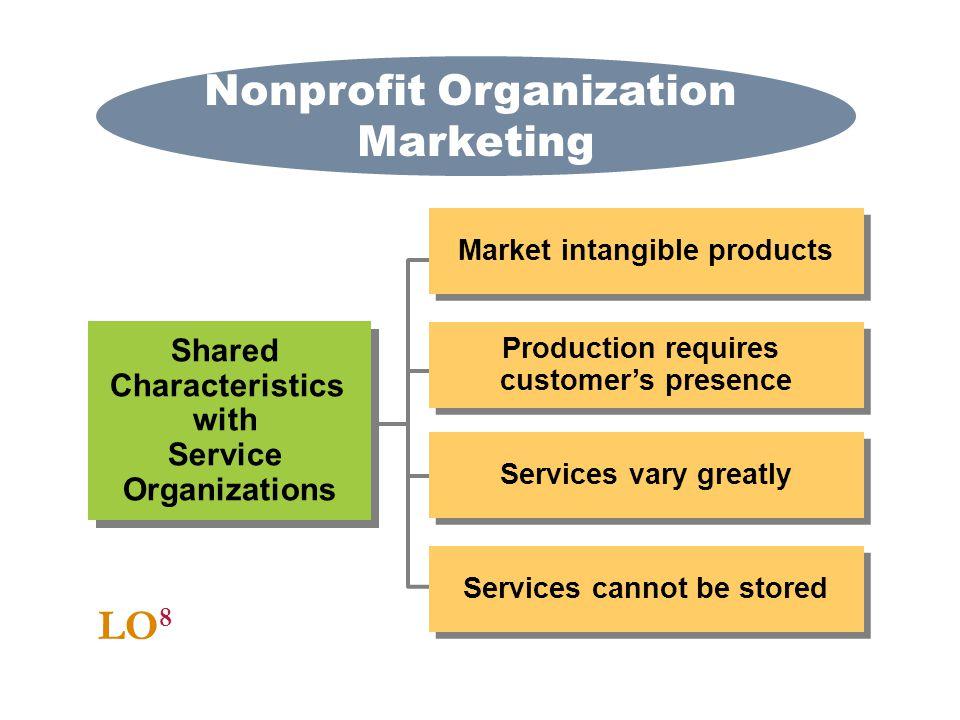 Nonprofit Organization Marketing