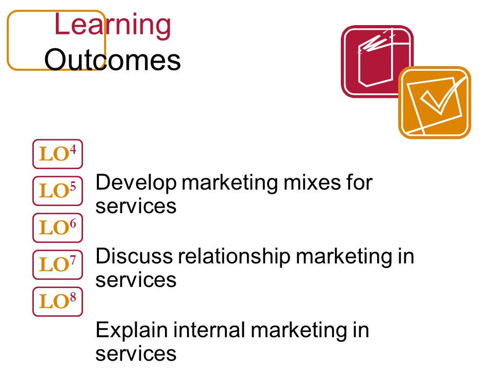 Learning Outcomes Develop marketing mixes for services LO4