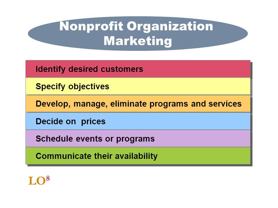 Nonprofit Organization