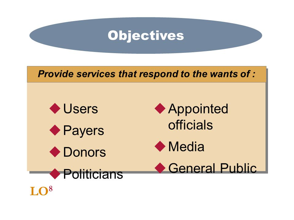 Provide services that respond to the wants of :