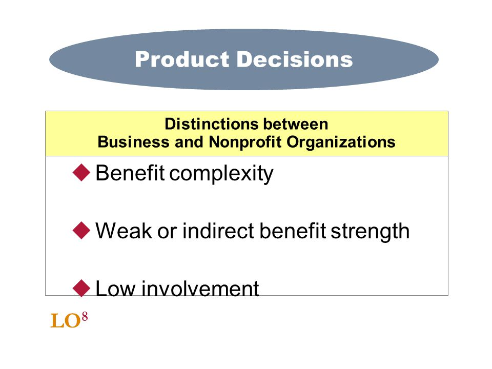 Distinctions between Business and Nonprofit Organizations