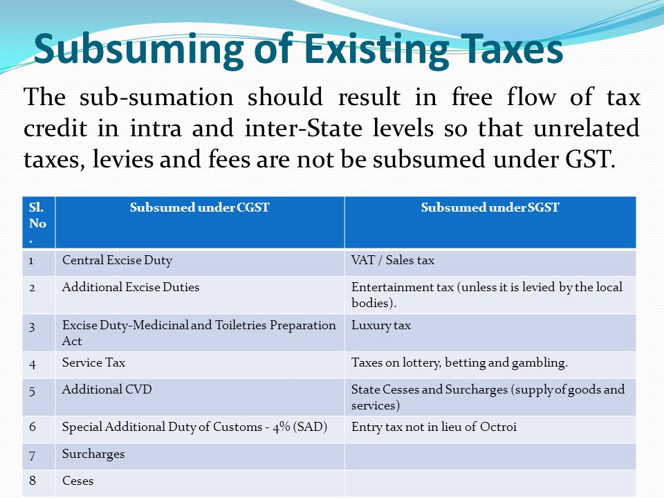 Subsuming of Existing Taxes