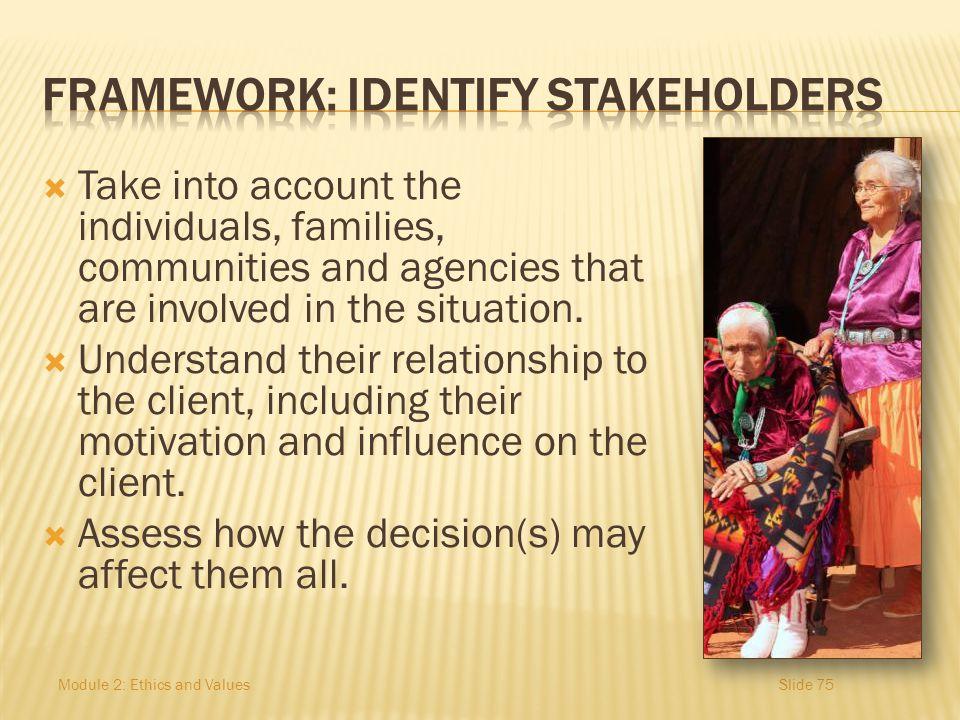 FRAMEWORK: Identify stakeholders