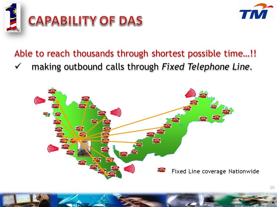 CAPABILITY OF DAS Able to reach thousands through shortest possible time…!! making outbound calls through Fixed Telephone Line.