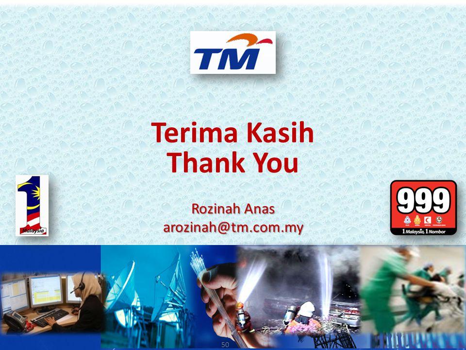 Terima Kasih Thank You Rozinah Anas arozinah@tm.com.my