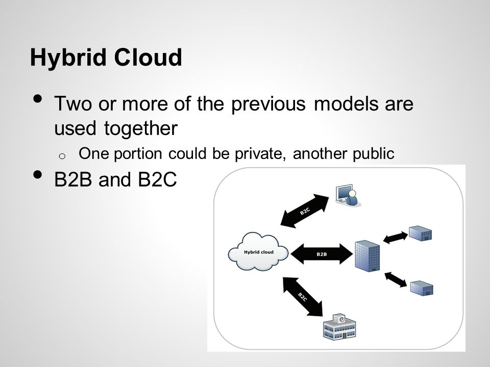 Hybrid Cloud Two or more of the previous models are used together