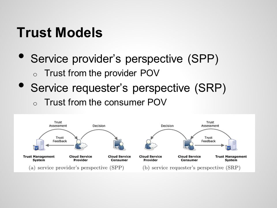 Trust Models Service provider's perspective (SPP)