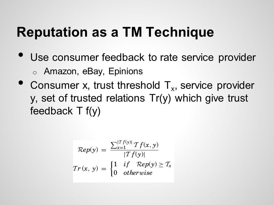 Reputation as a TM Technique