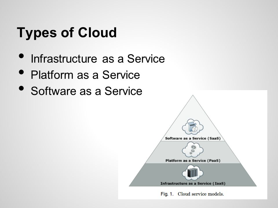 Types of Cloud Infrastructure as a Service Platform as a Service