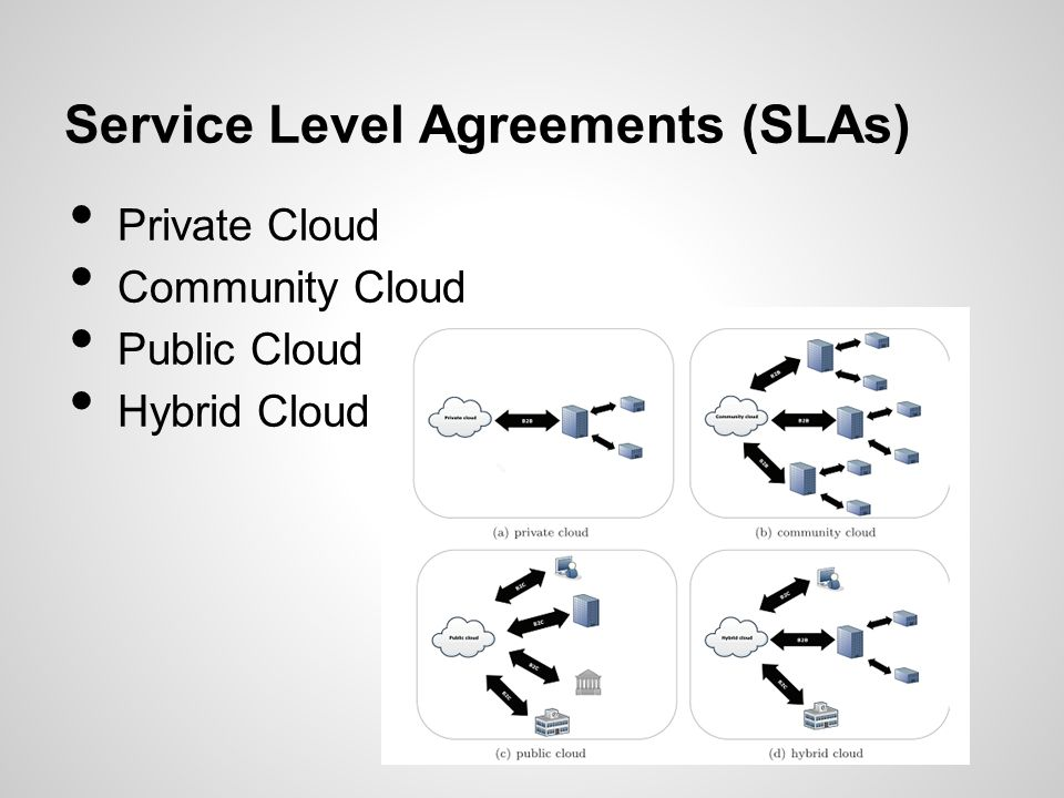 Service Level Agreements (SLAs)