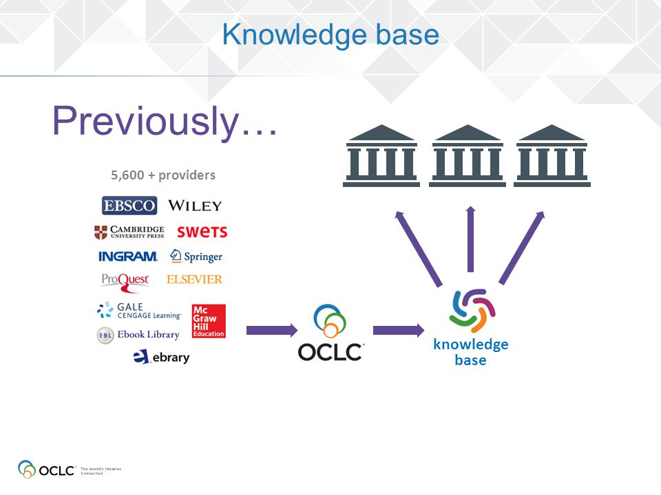 Knowledge base Previously… 5,600 + providers knowledge base