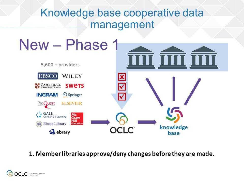 Knowledge base cooperative data management
