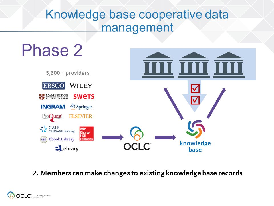 Knowledge base cooperative data management