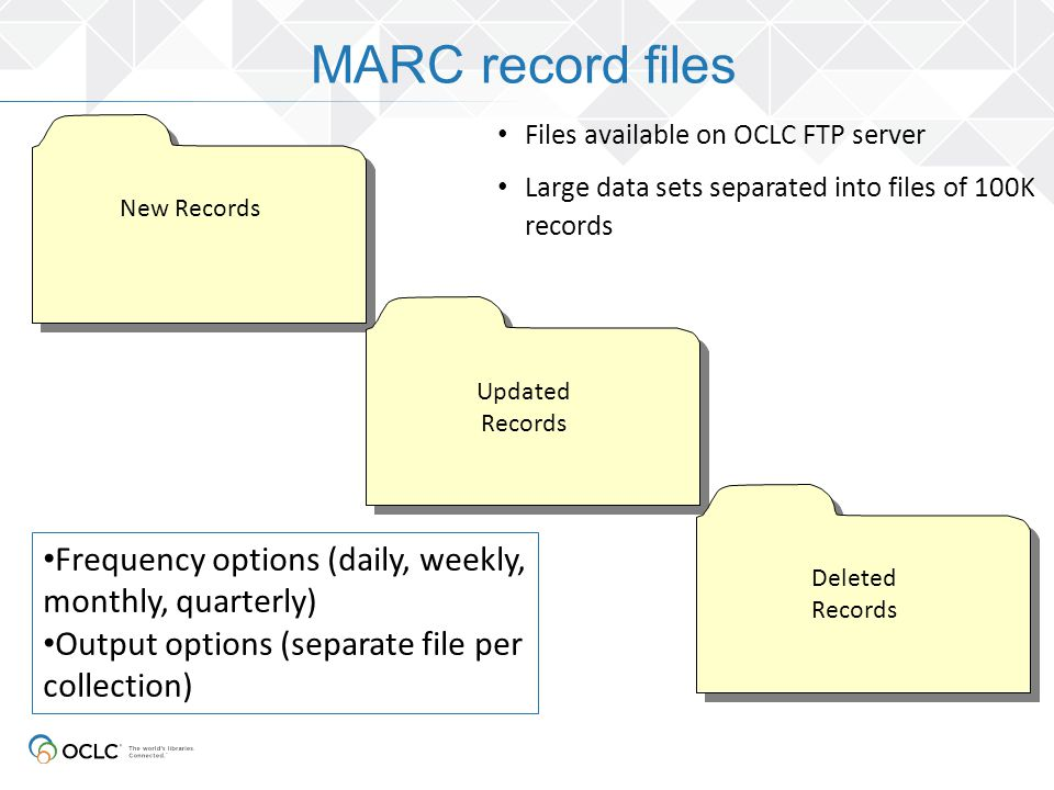 MARC record files Files available on OCLC FTP server. Large data sets separated into files of 100K records.