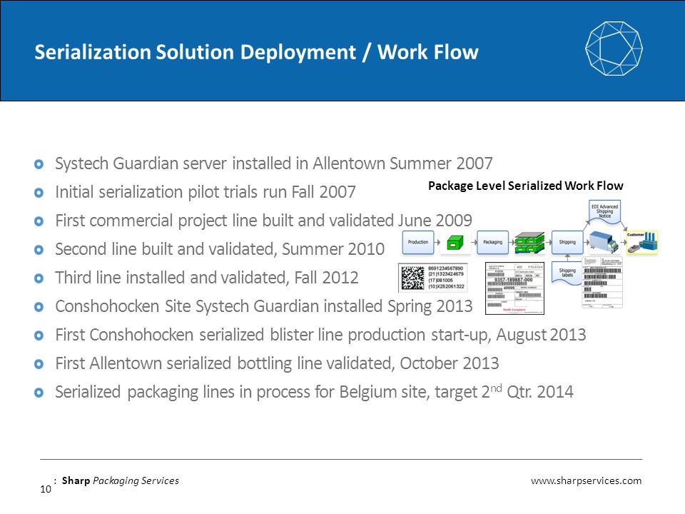 Serialization Solution Deployment / Work Flow