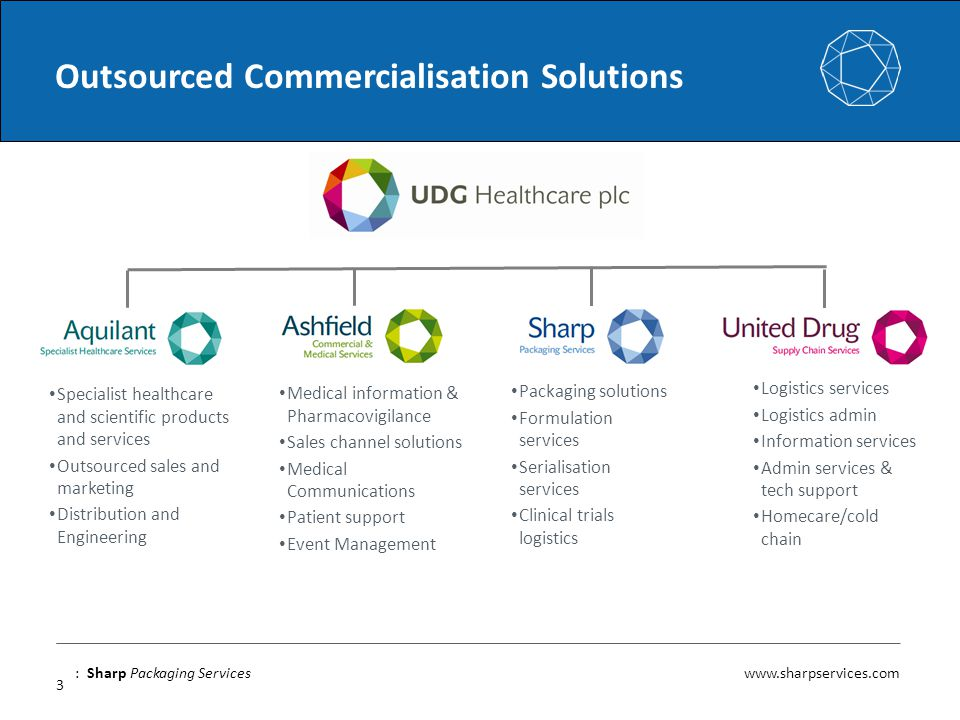 Outsourced Commercialisation Solutions