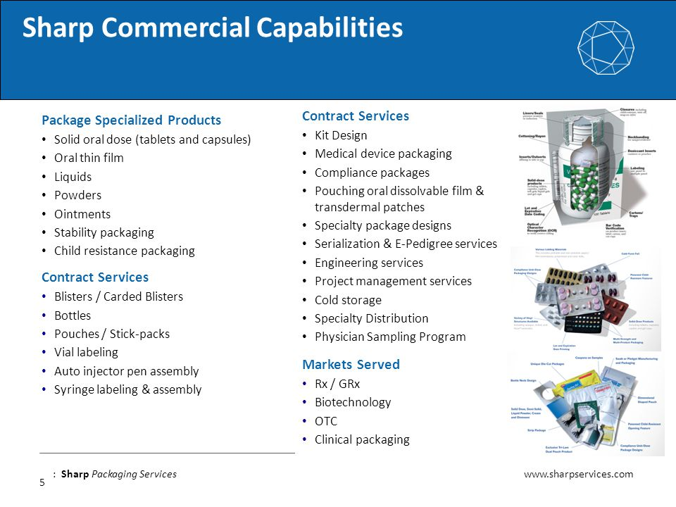 Sharp Commercial Capabilities