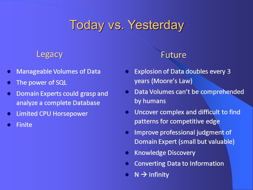 Today vs. Yesterday Legacy Future Manageable Volumes of Data