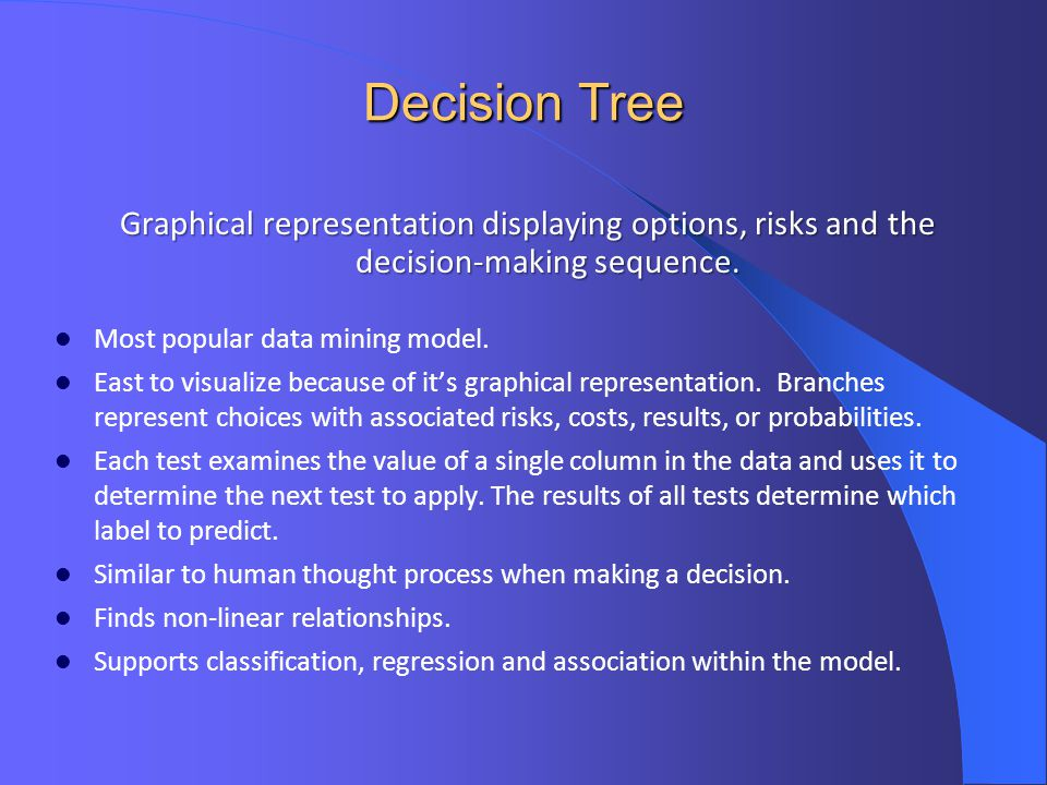 Decision Tree Graphical representation displaying options, risks and the decision-making sequence. Most popular data mining model.