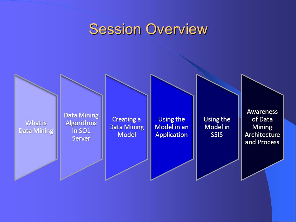 Session Overview What is Data Mining