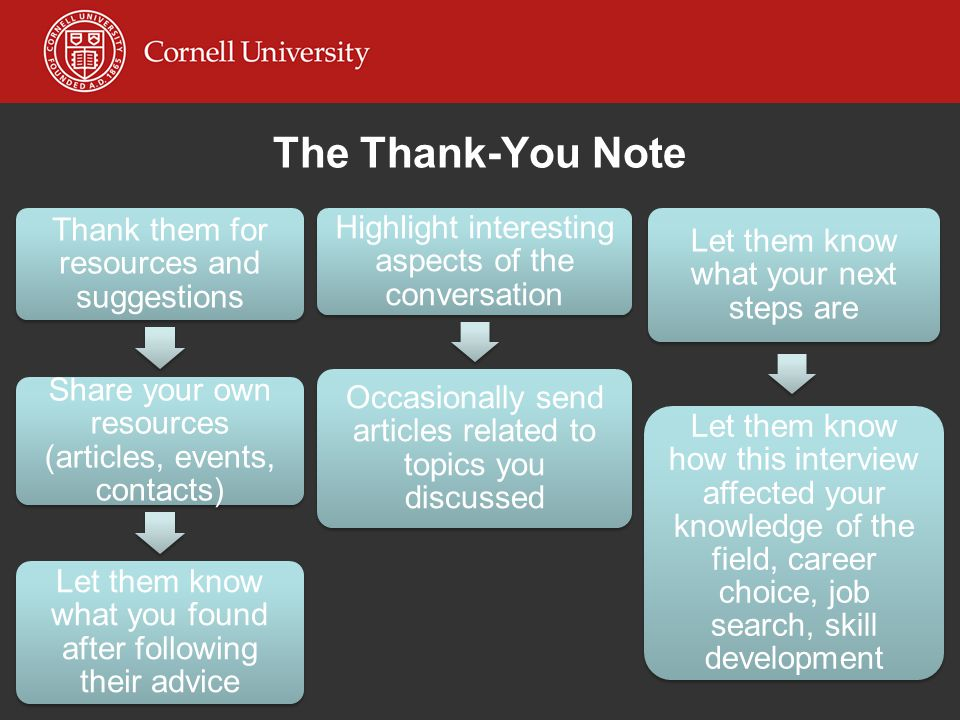 The Thank-You Note Thank them for resources and suggestions
