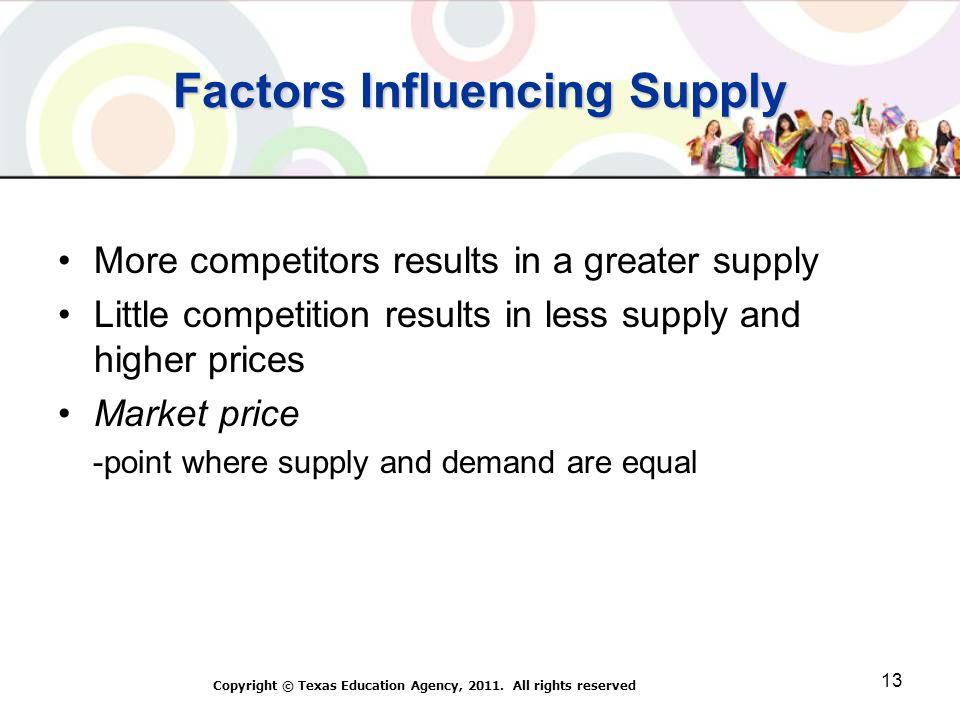 Factors Influencing Supply