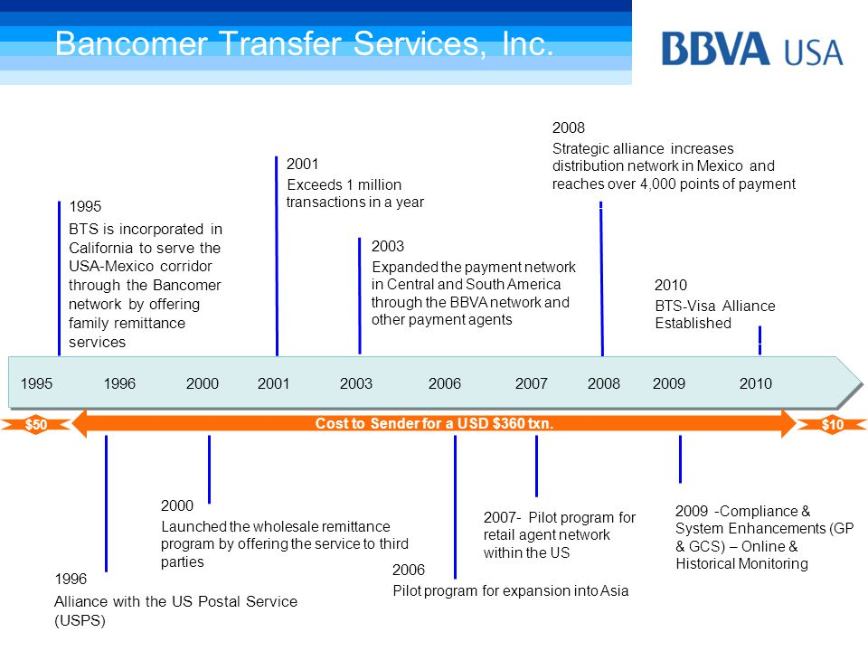 Bancomer Transfer Services, Inc.