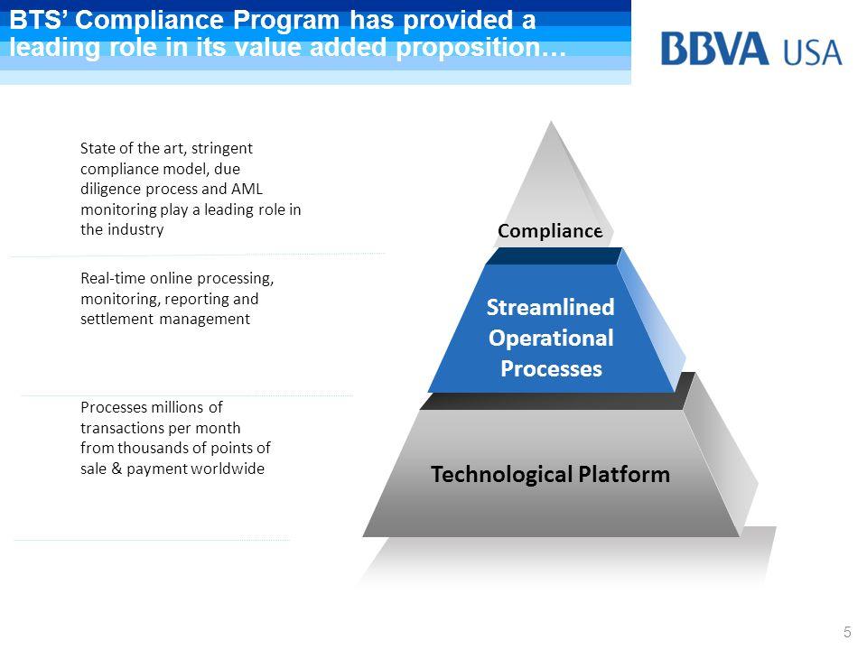 Operational Processes Technological Platform