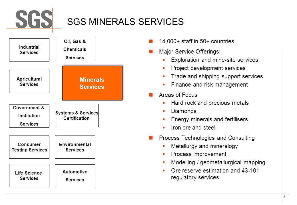 Mine Development Services : Iron ore gold services in west africa ppt download