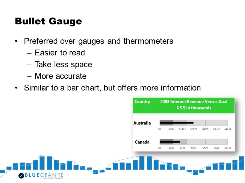 Bullet Gauge Preferred over gauges and thermometers Easier to read