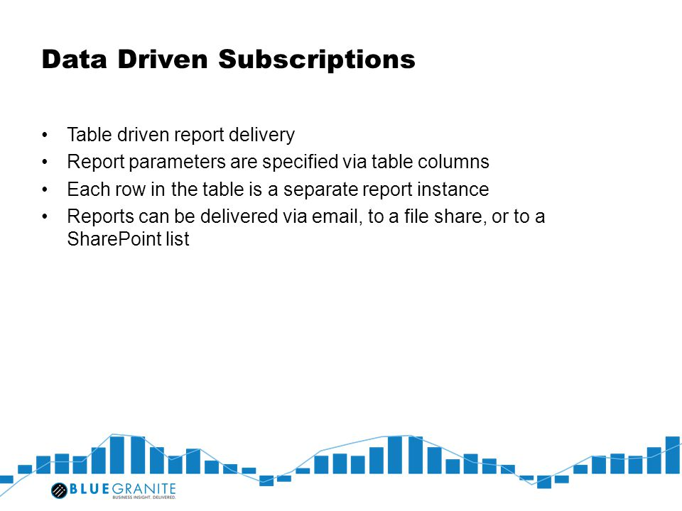 Data Driven Subscriptions