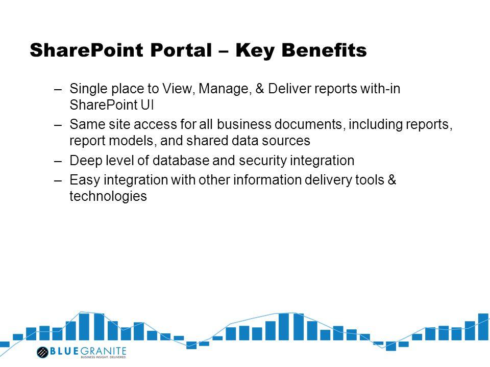 SharePoint Portal – Key Benefits