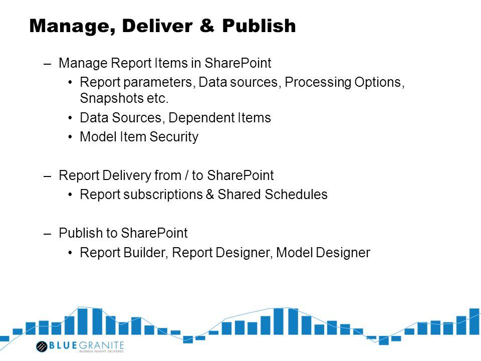 Manage, Deliver & Publish