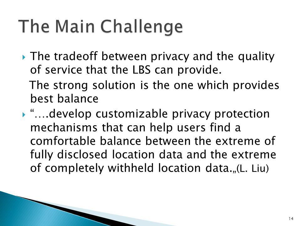 The Main Challenge The tradeoff between privacy and the quality of service that the LBS can provide.