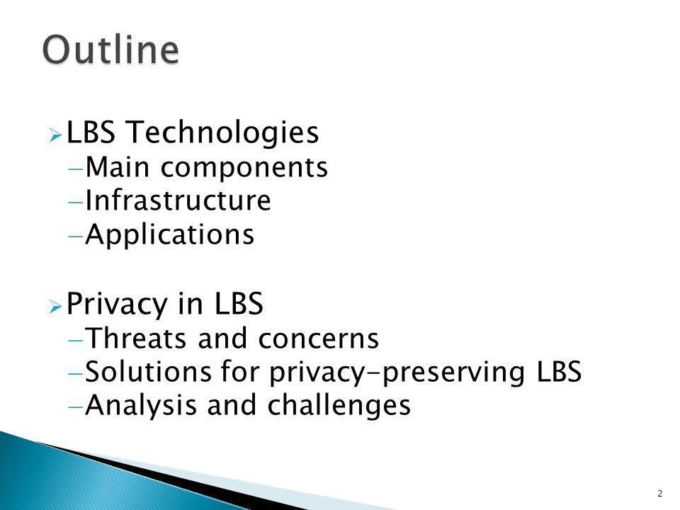 Outline LBS Technologies Privacy in LBS Main components Infrastructure
