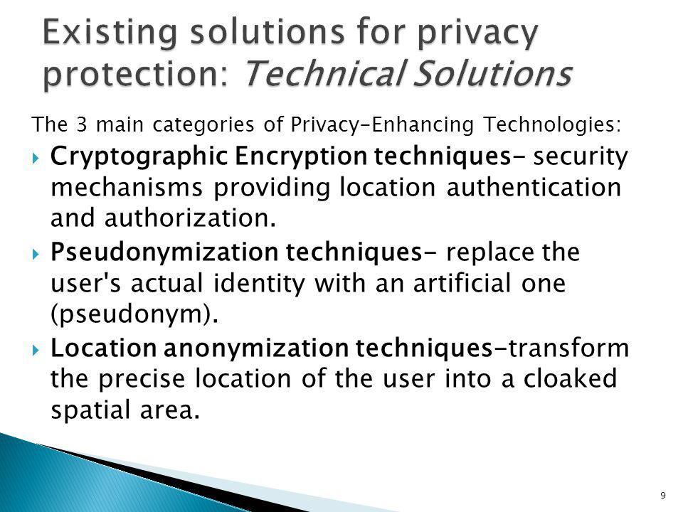 Existing solutions for privacy protection: Technical Solutions