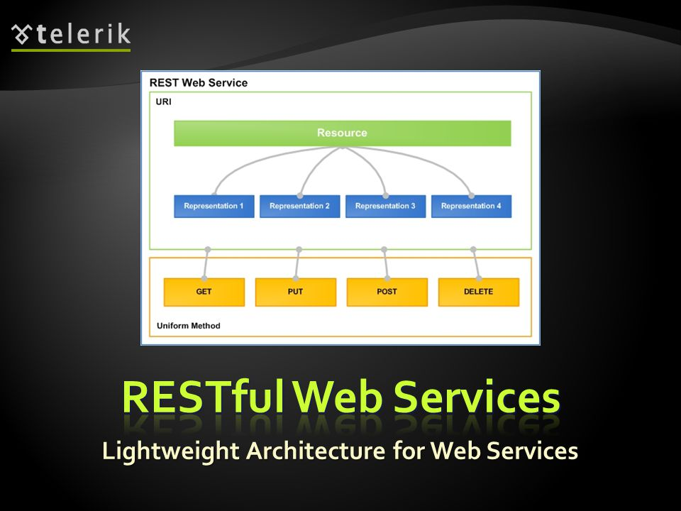 Lightweight Architecture for Web Services
