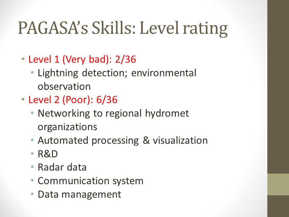 PAGASA's Skills: Level rating