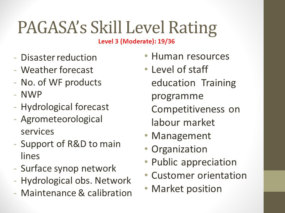 PAGASA's Skill Level Rating
