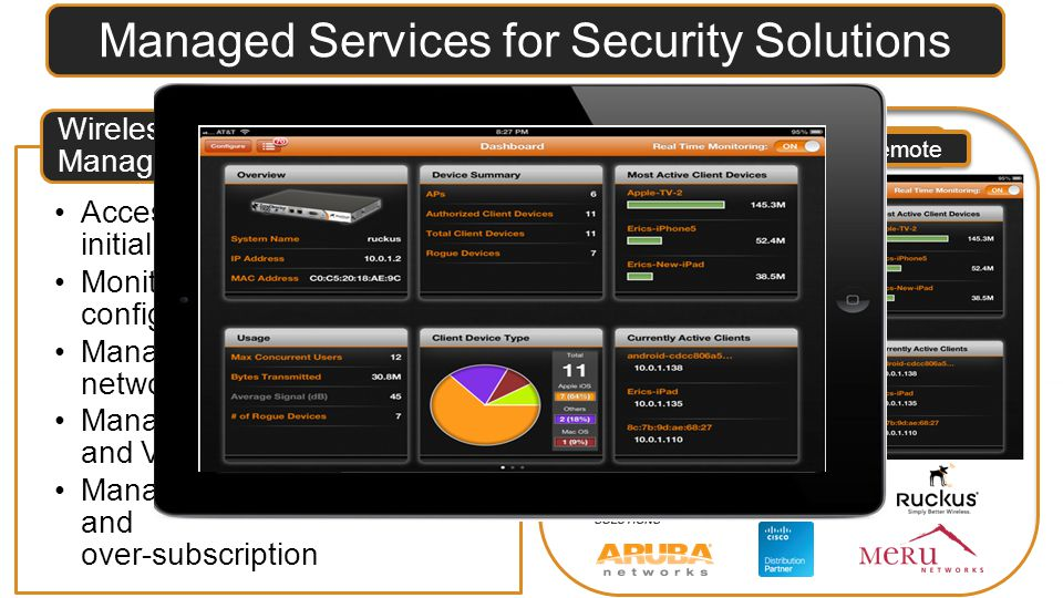 Managed Services for Security Solutions