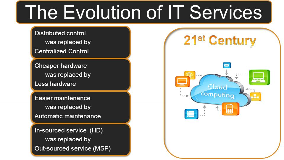The Evolution of IT Services