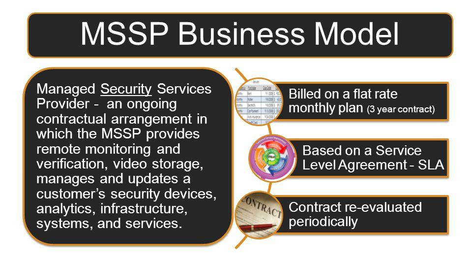 MSSP Business Model