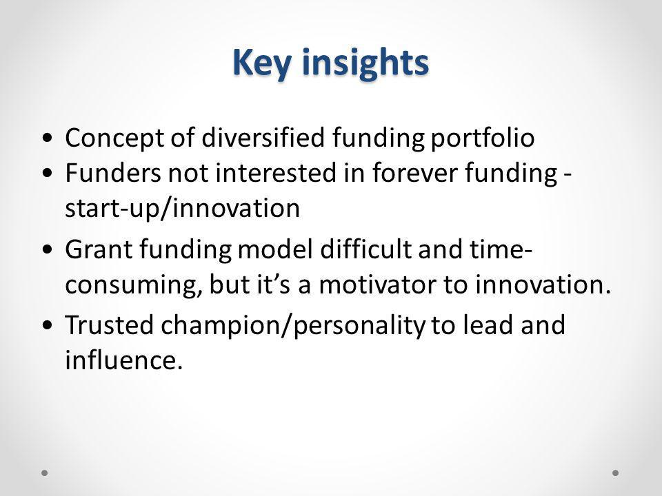 Key insights Concept of diversified funding portfolio
