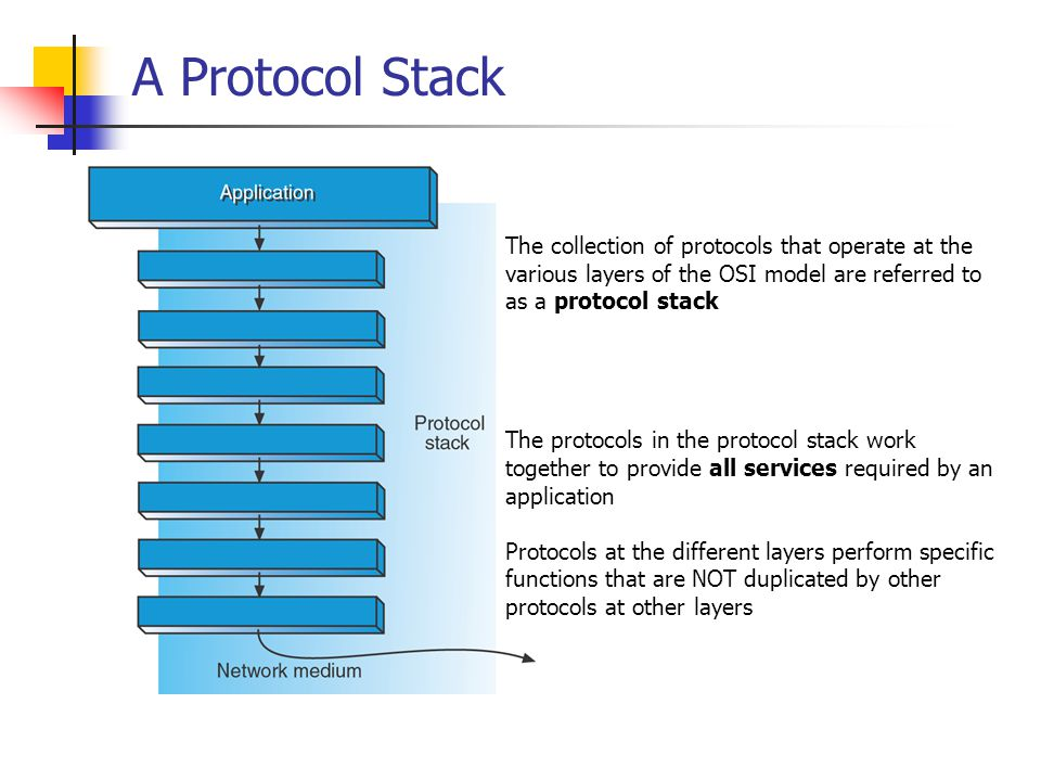 A Protocol Stack The collection of protocols that operate at the