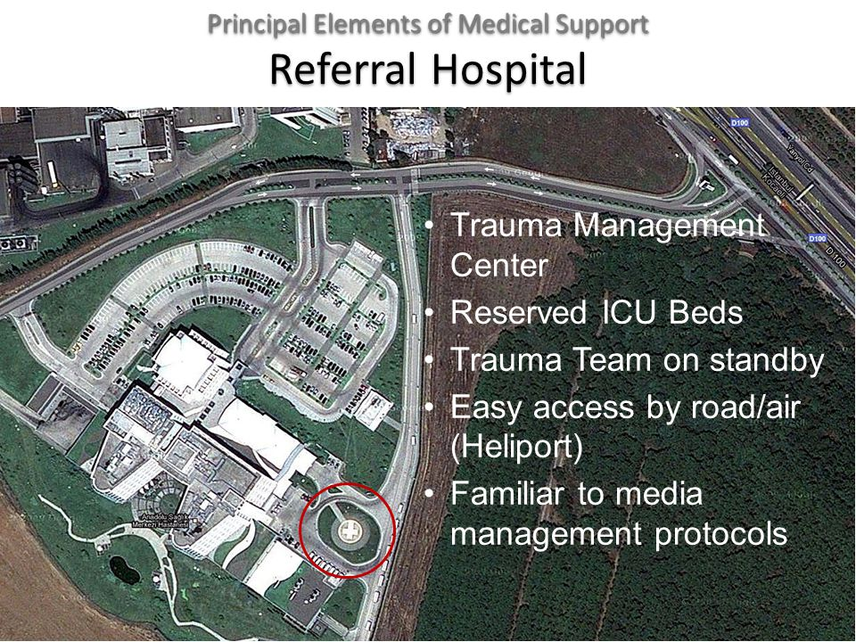 Principal Elements of Medical Support Referral Hospital