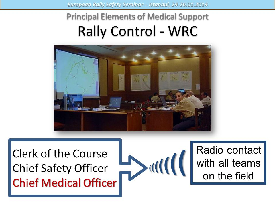 Principal Elements of Medical Support Rally Control - WRC