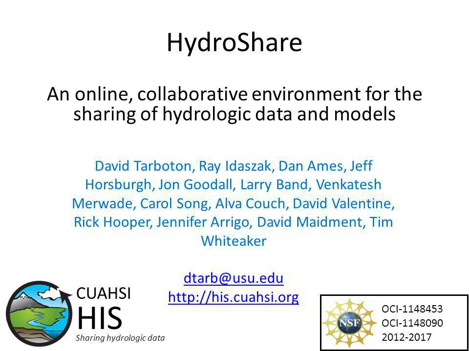 HydroShare An online, collaborative environment for the sharing of hydrologic data and models