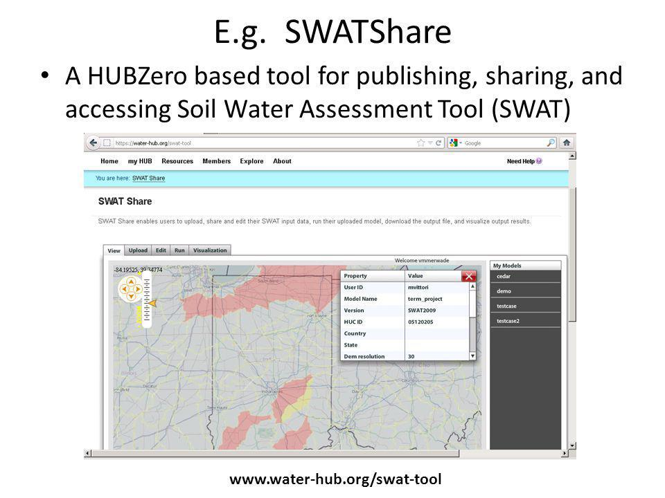 E.g. SWATShare A HUBZero based tool for publishing, sharing, and accessing Soil Water Assessment Tool (SWAT)
